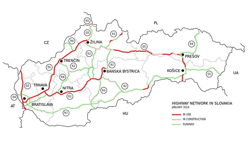 Motorvägar i Slovakien