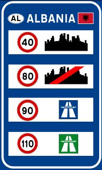 Hastighetsbegränsningar i Albanien