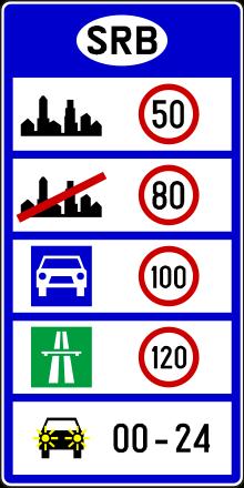 Hastighetsskylt Serbien